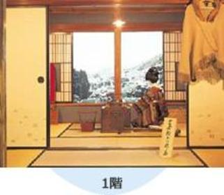湯沢町歴史民俗資料館「雪国館」 image